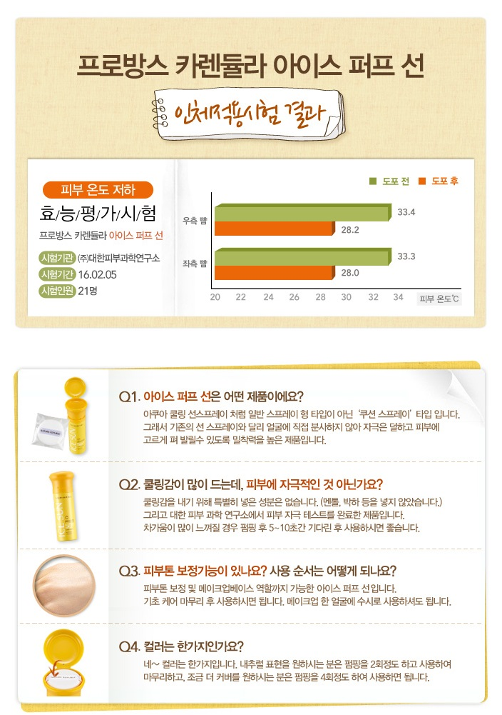 Kem Chống Nắng Nature Republic Ice Puff Sun SPF50+ PA+++