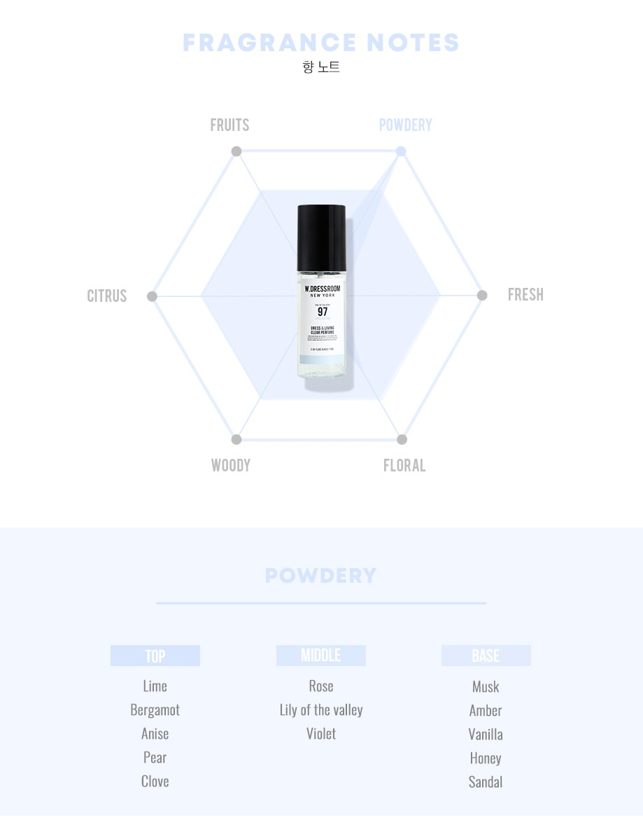 Nước Hoa W.Dressroom Dress & Living Clear Perfume